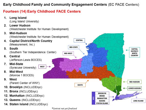 Early Childhood Family and Community Engagement Centers (EC FACE Centers)