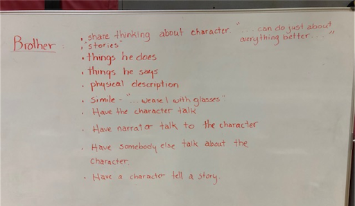 Chart paper with student observations about characters