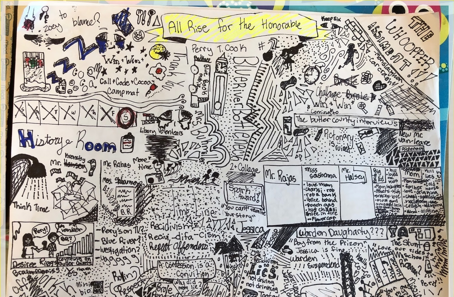A product of sketchnoting completed by a student.