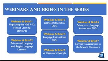 Webinars and Briefs in the Series